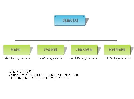 org_edit.jpg